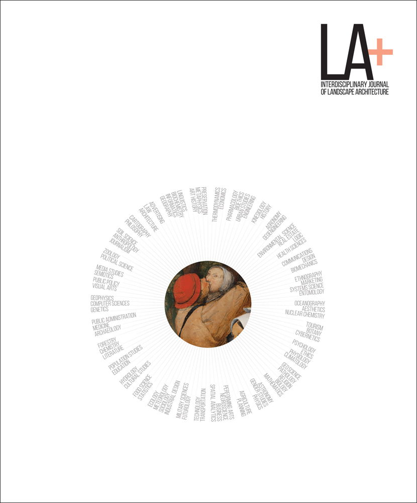 LA+ Community